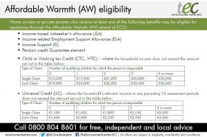 Affordable Warmth eligibility
