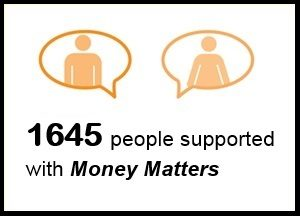1645 people supported with Money Matters